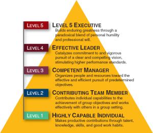 Five-Tier-Leadership-Hierarchy